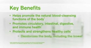Liquid Chlorophyll Benefits-Natural Body Detox: Colon,Liver,Kidney,Blood Cleansing (buy in USA & UK)