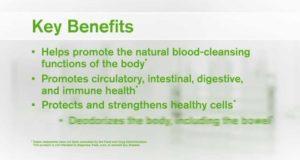 Liquid Chlorophyll Benefits-Natural Body Detox: Colon,Liver,Kidney,Blood Cleansing (buy in USA & UK)